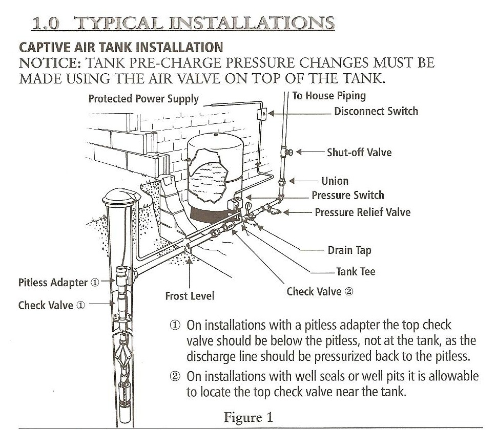 Installation of the pump in the well: the stages of installation and the necessary tools 92